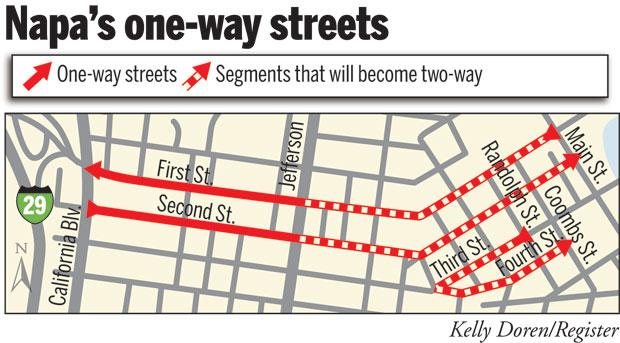 Napa's one-way streets