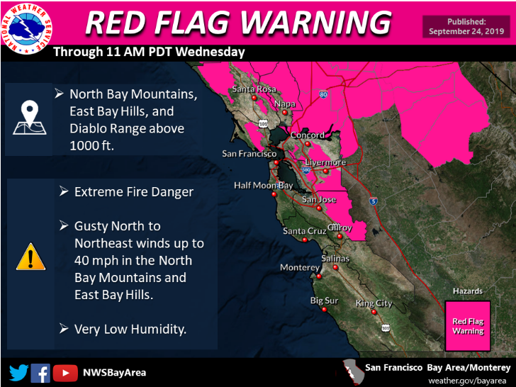 Red Flag Warning 9-24-19