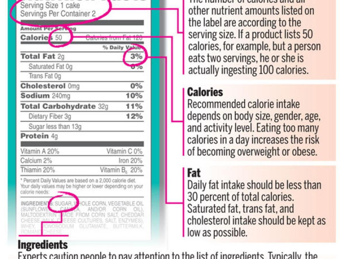 Health Officials Know What S In Your Food Local News Napavalleyregister Com