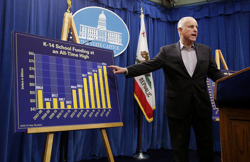 Brown faces California budget fight as surplus grows