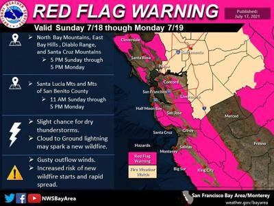 Red Flag Warning Sunday July 18