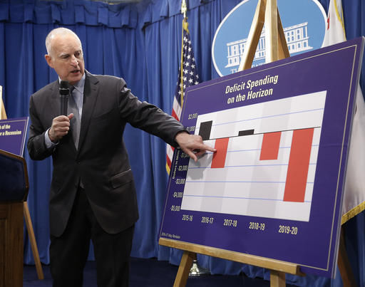 California governor to propose budget amid uncertainty
