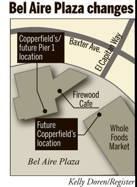 Copperfield's relocation
