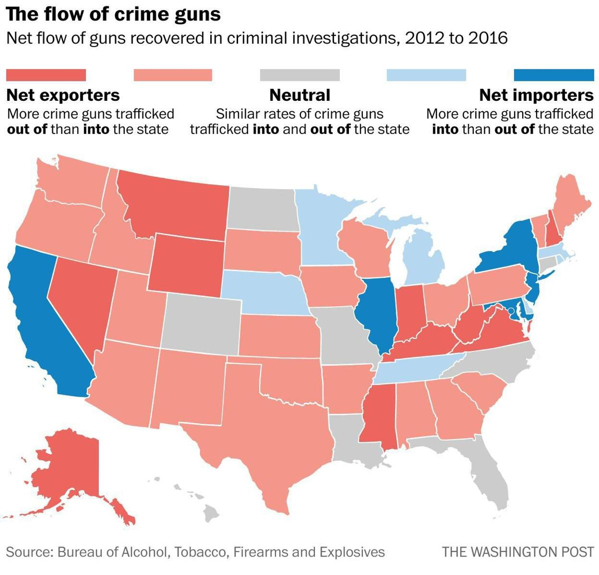 How states with loose oversight export crime guns nationwide