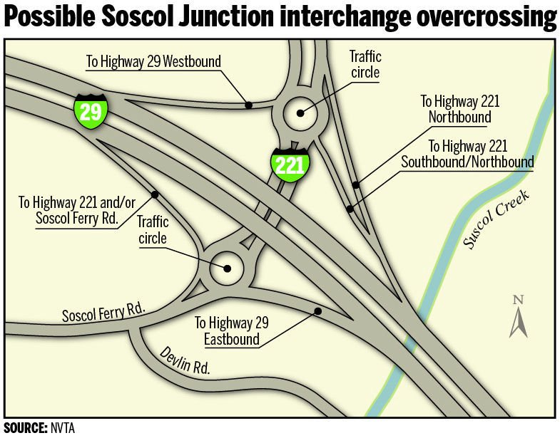 Possible Soscol Junction Interchange overcrossing
