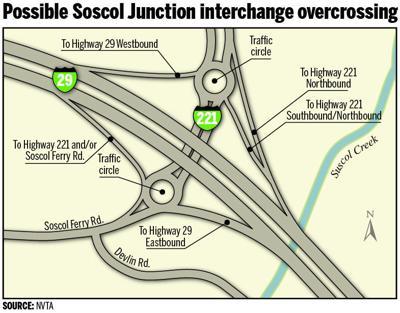 Possible Soscol Junction Interchange overcrossing