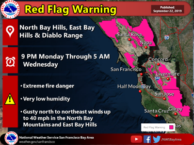 Red flag warning 9-22-19