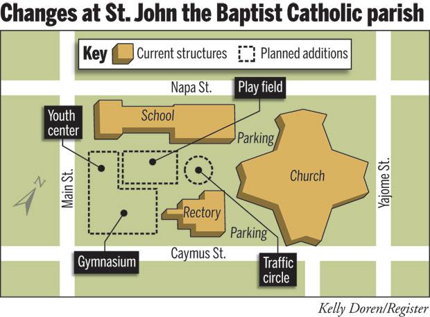 Changes at St. John the Baptist Catholic parish