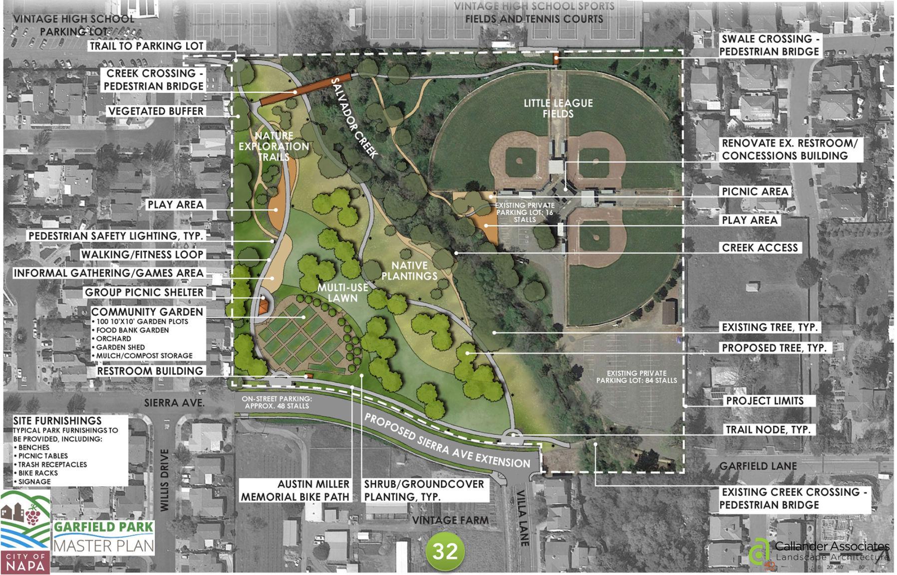 Garfield Park Plan