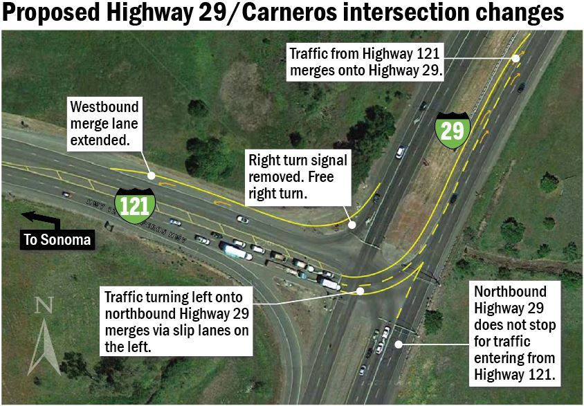 Proposed Highway 29/Carneros intersection changes
