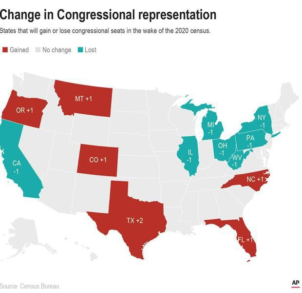 State will lose a seat in Congress