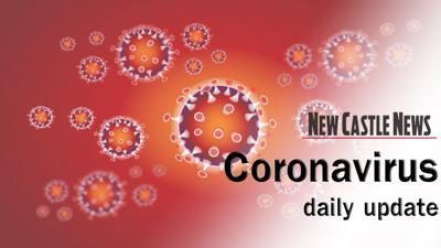 Coronavirus stock new