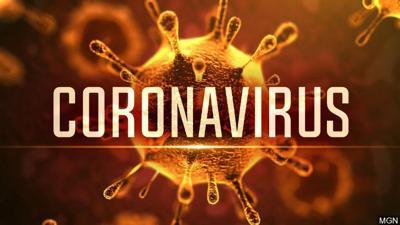 Coronavirus stock