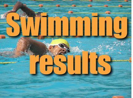 swim canada meet results live