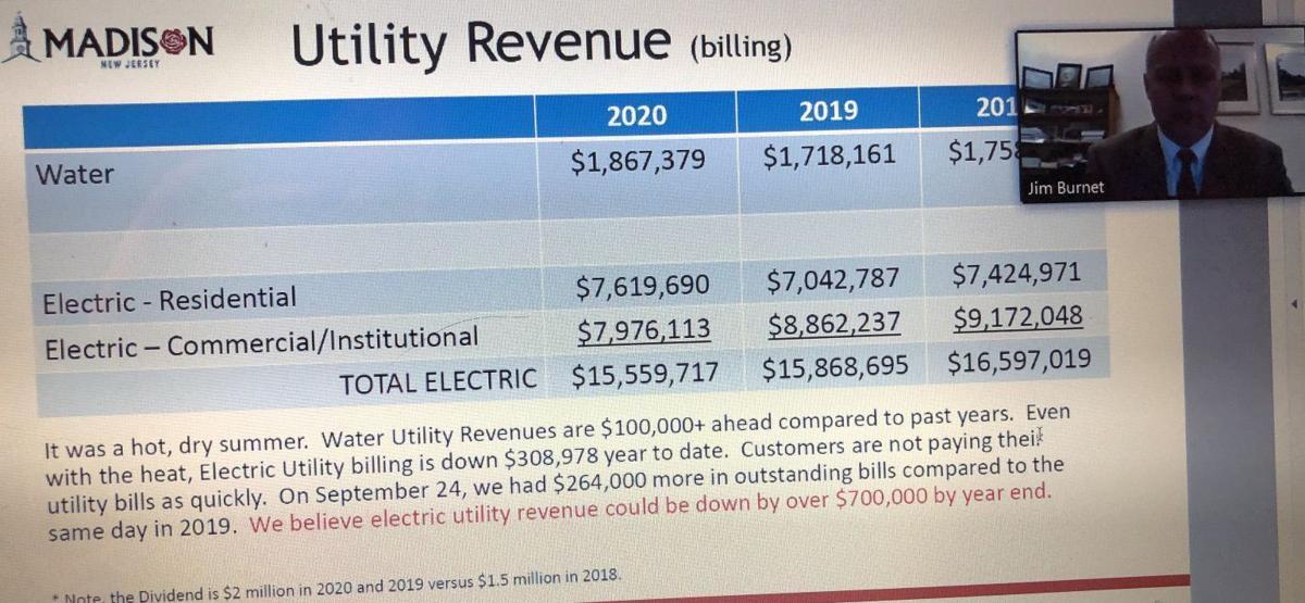 Utility revenue