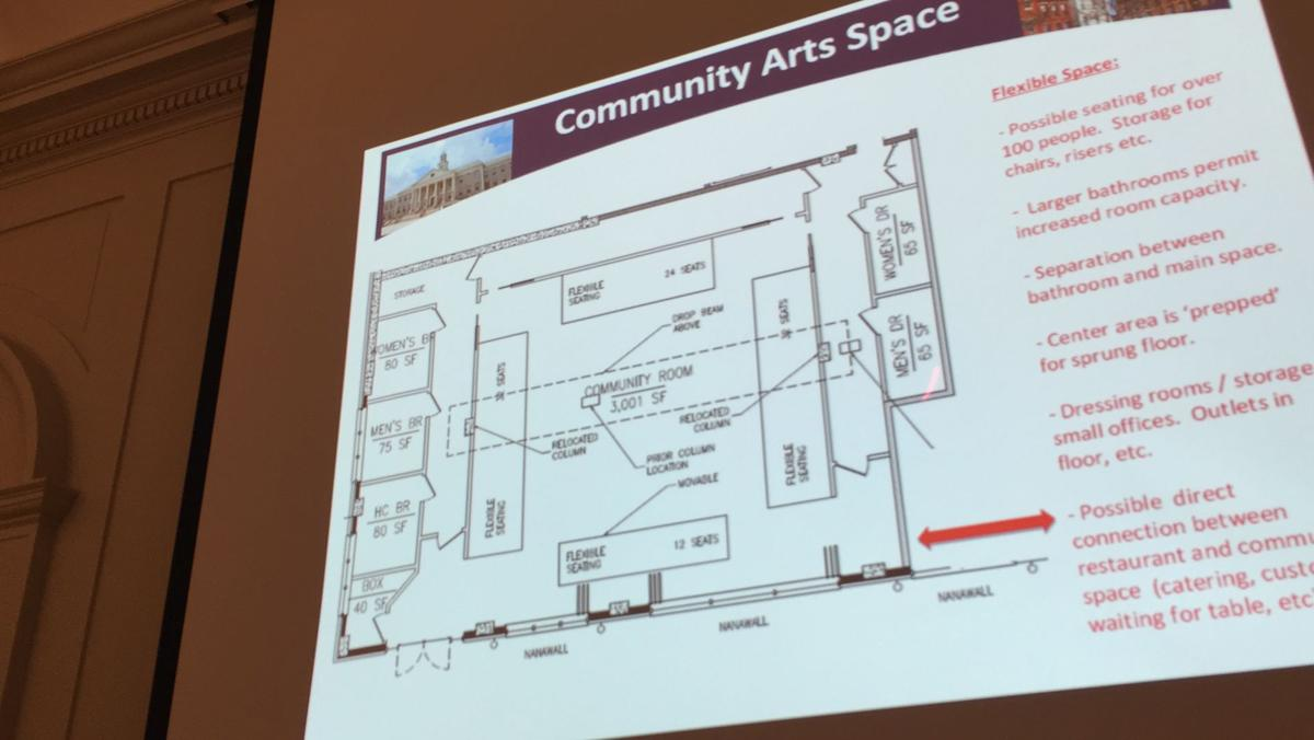 COMMUNITY ARTS SPACE