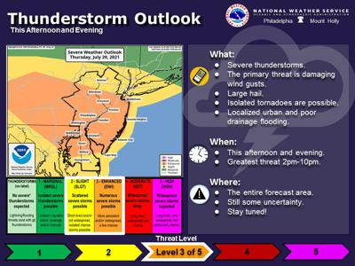 Hazardous Weather Outlook issued for Hunterdon County area today, Thursday, July 29