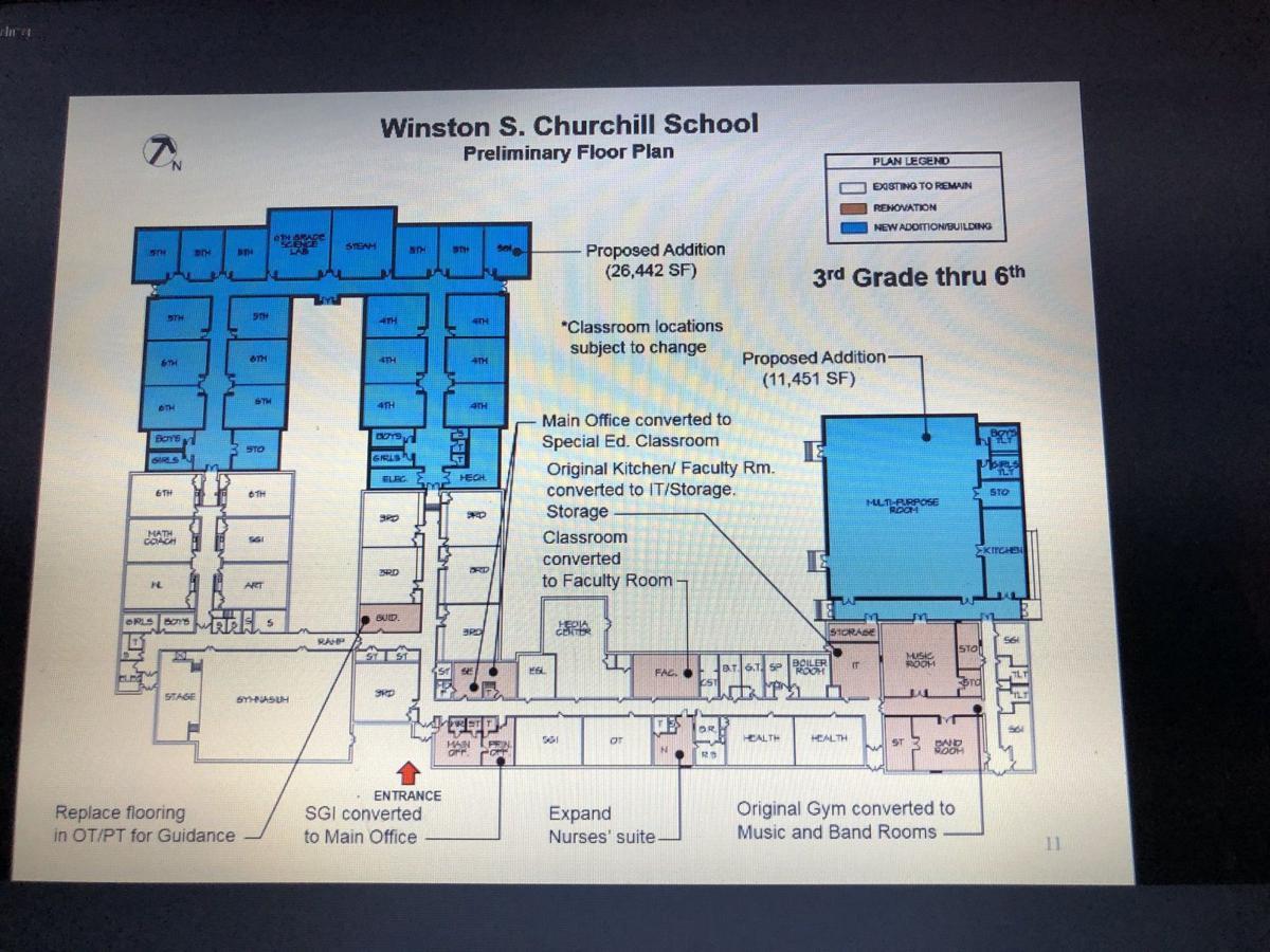 Churchill plans