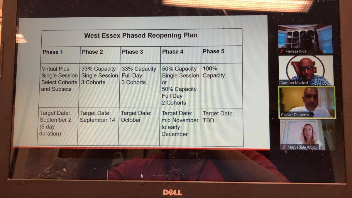 West Essex plan