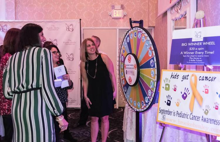 Big money wheel