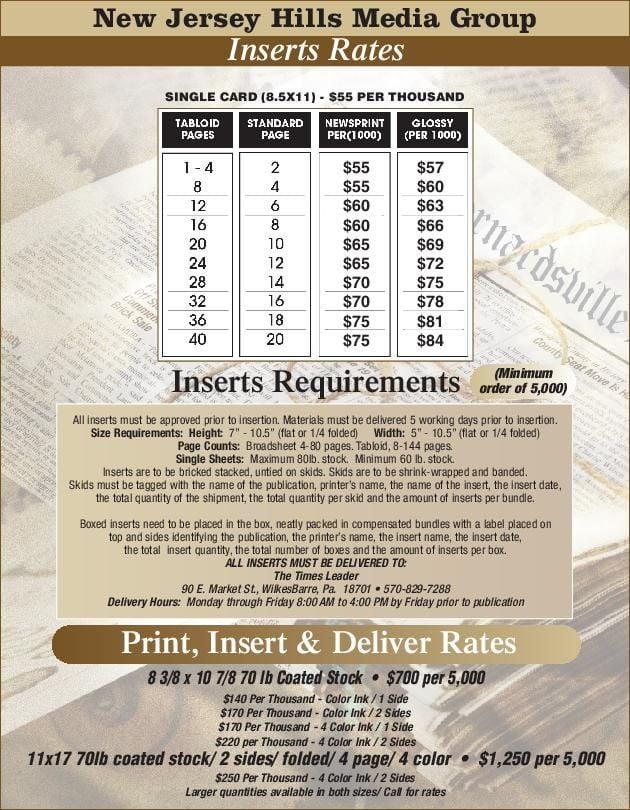 Insert Rates