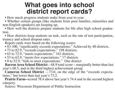 Report Card details
