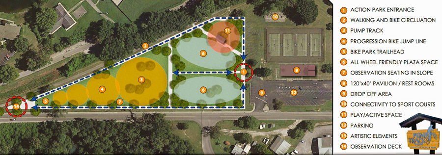 Sports Action Park Rendering-1