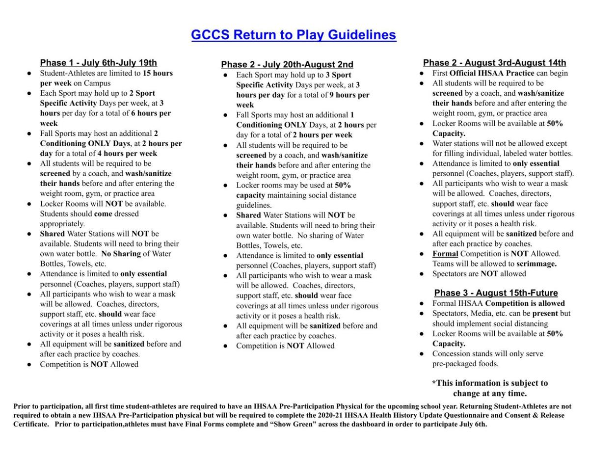 GCCS Return to Play guidelines