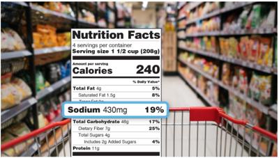 FDA sodium goals
