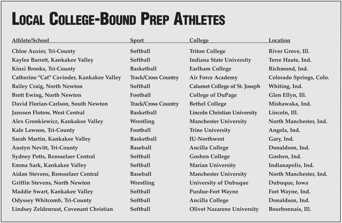 Local athletes set to play at college