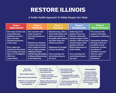 Restore Illinois Plan Pic 1.png