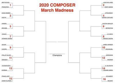 Composer March Madness bracket
