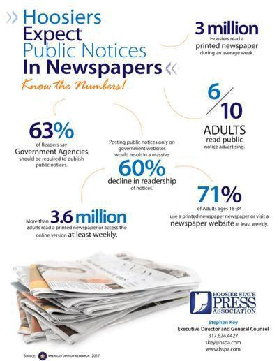 Newspaper statistics