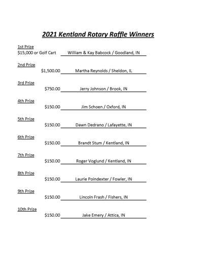 2021 Rotary raffle winners