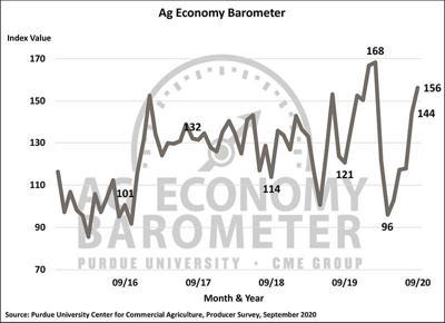barometer-september