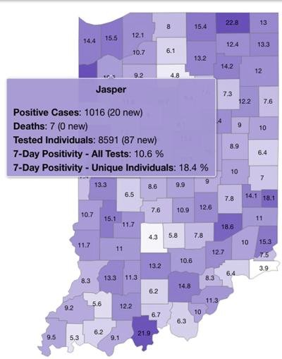 Jasper County COVID numbers