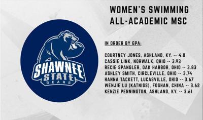 SSU swimmers academic