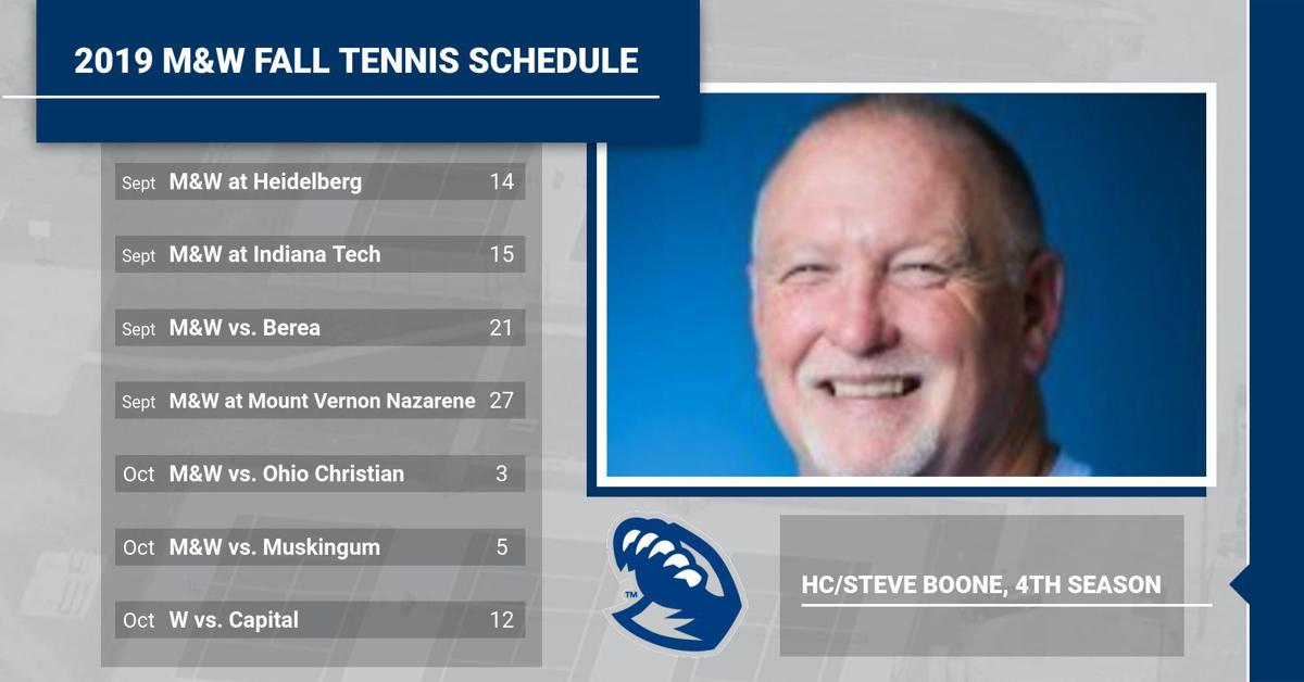SSU tennis schedule and coach