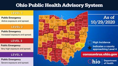 Ohio Public Health Advisory System - Oct. 29