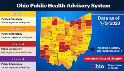 Ohio Public Health Advisory System - July 9