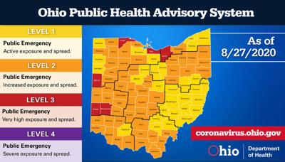 Ohio Public Health Advisory System - Aug. 27