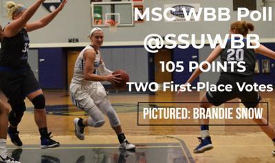 SSU womens basketball poll image