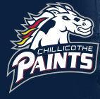 Chillicothe Paints logo