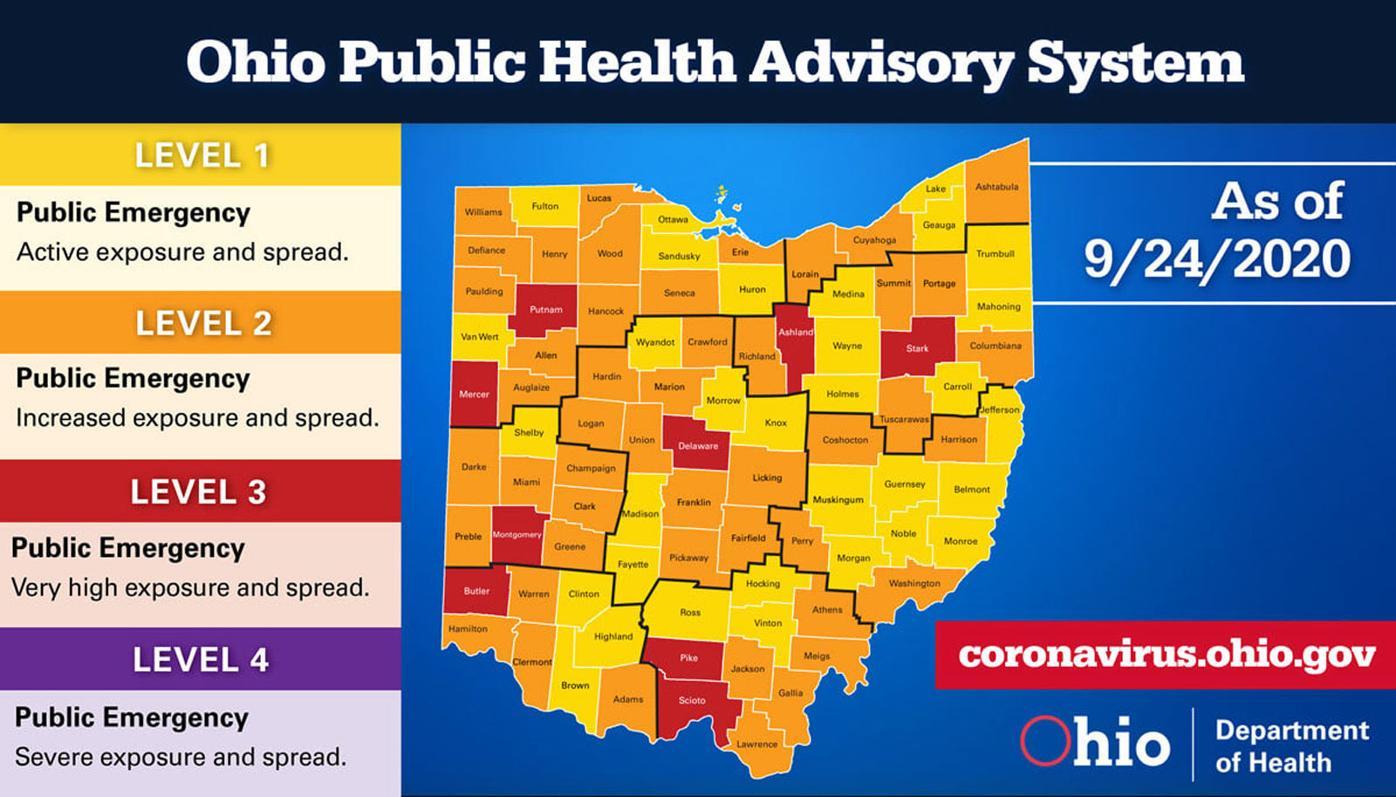 Ohio Public Health Advisory System - Sept. 24