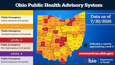 Ohio Public Health Advisory System - July 30
