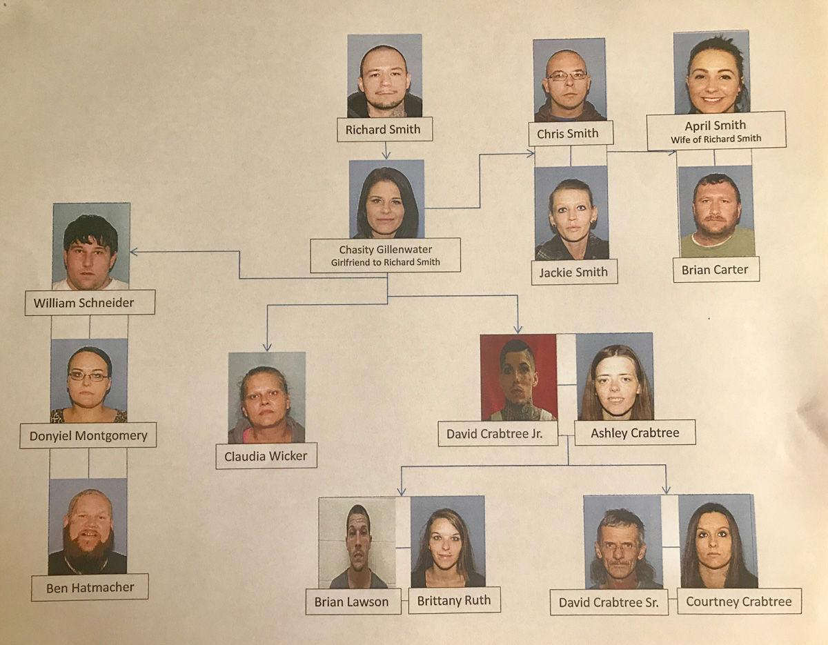 Pike Sheriff Names 16 Suspects Involved In Drug