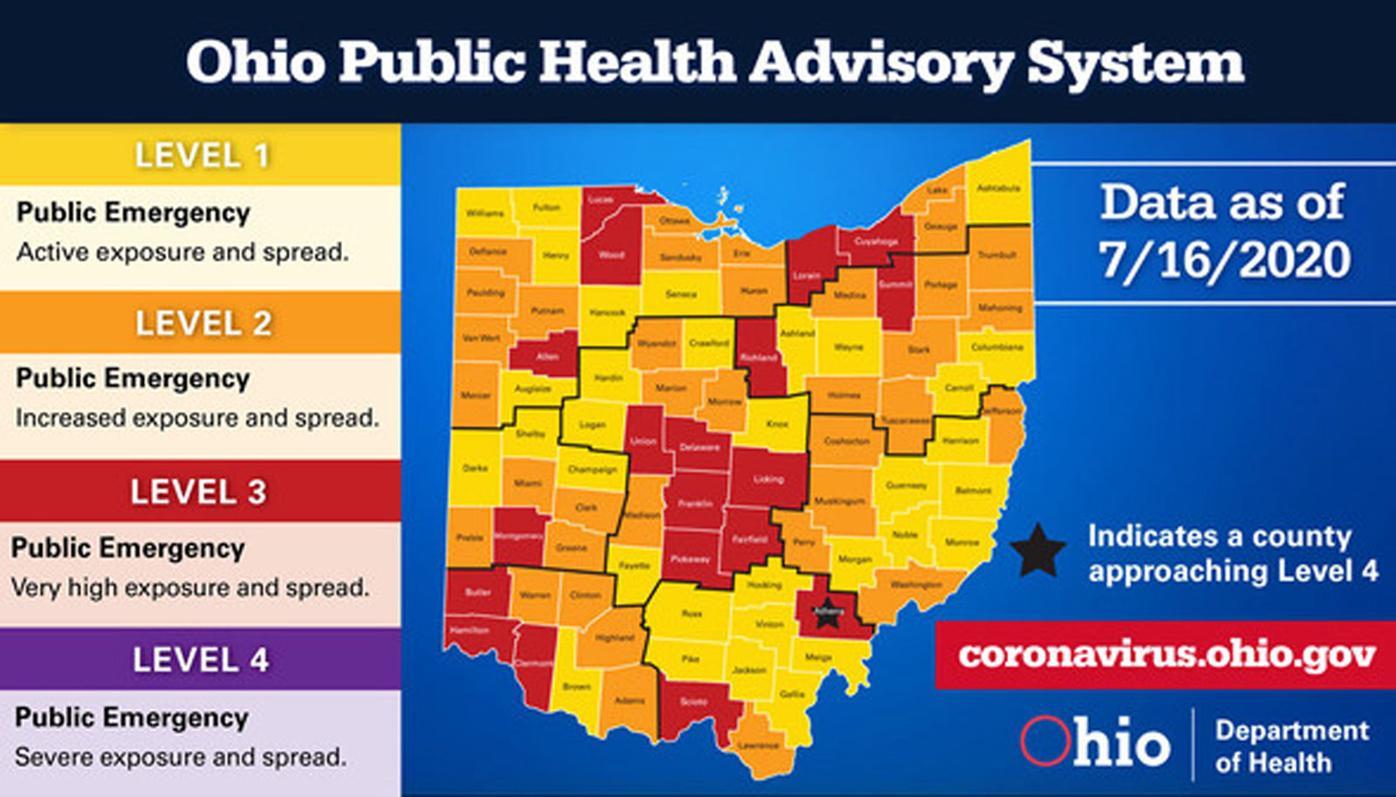 Ohio Public Health Advisory System July 16