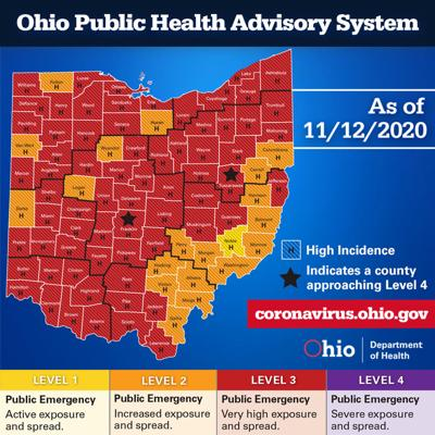 Ohio Public Health Advisory System - Nov. 12
