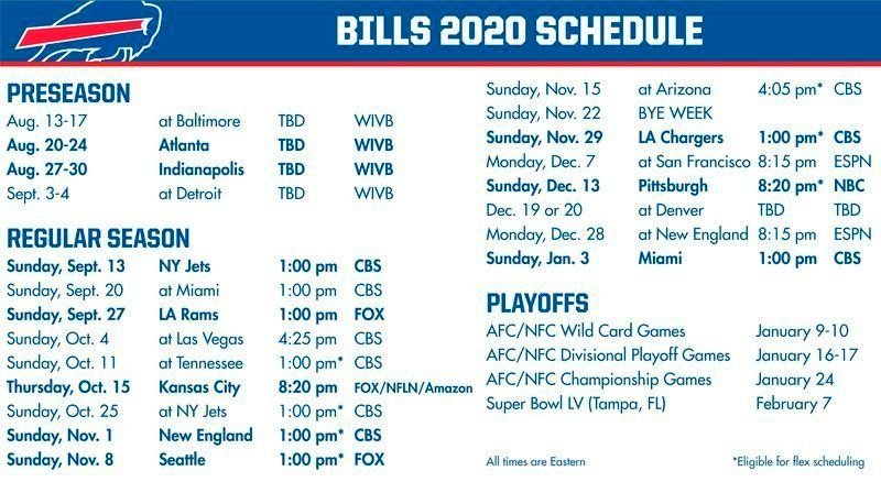 Bills get four prime time games in 2020