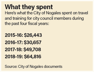 Council travel costs rise as city tightens budget